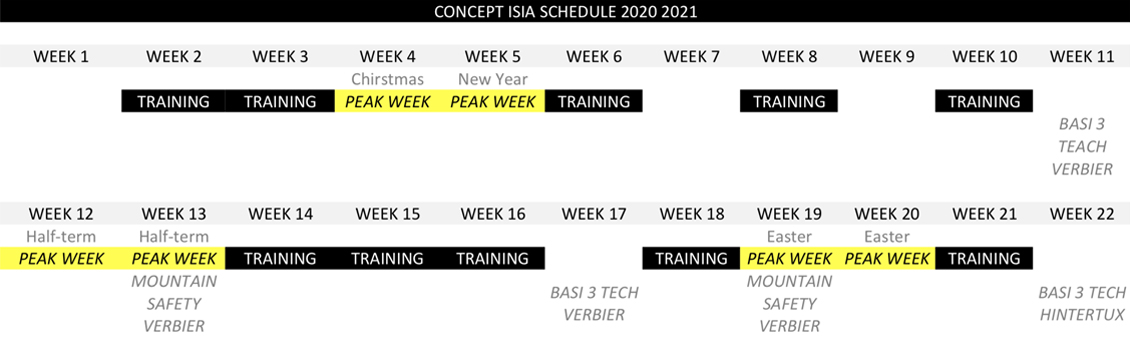 Verbier ISIA training schedule